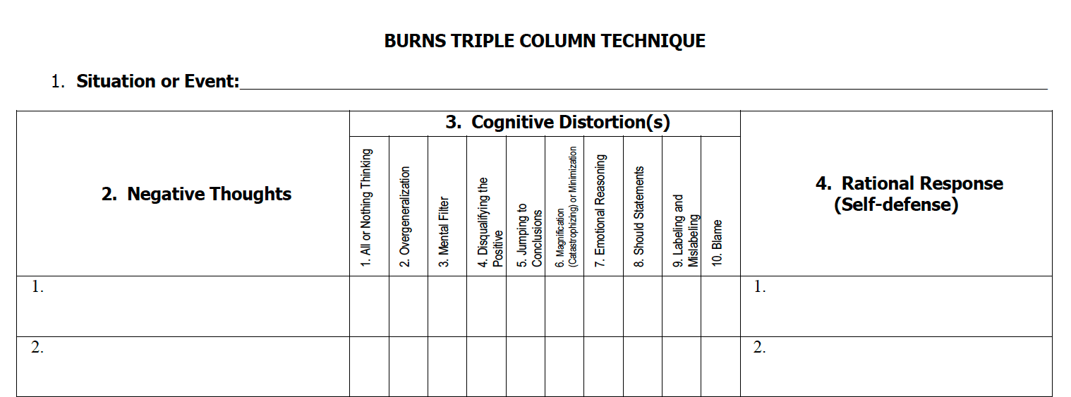 Burns and Triple Column Technique